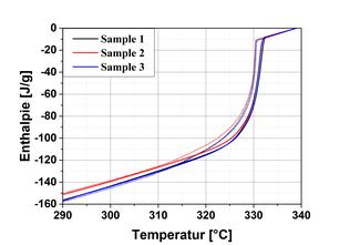 Potassium nitrate (KNO3)